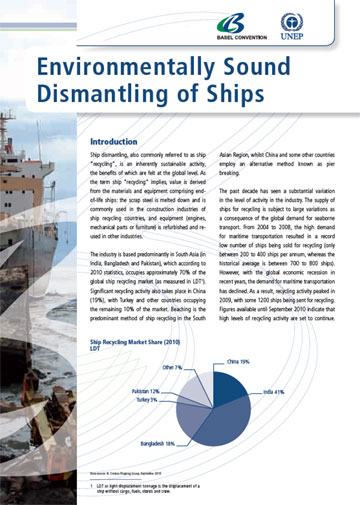 Environmentally sound dismantling of ships
